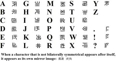 paper-girls-abecedario